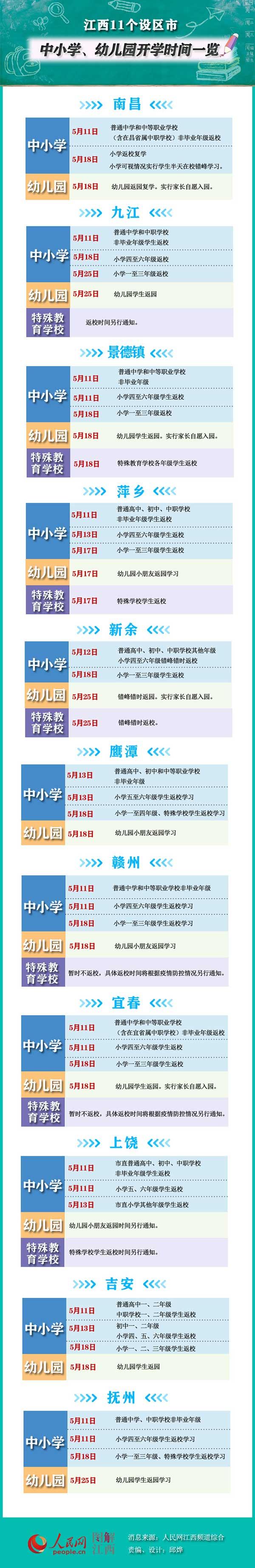 江西11个设区市中小学幼儿园开学时间表