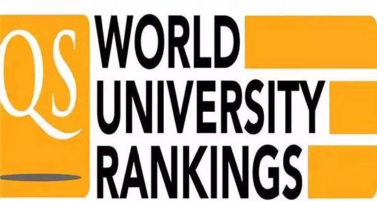 2020-2021年qs中国大学排名(中国地区70所大学)