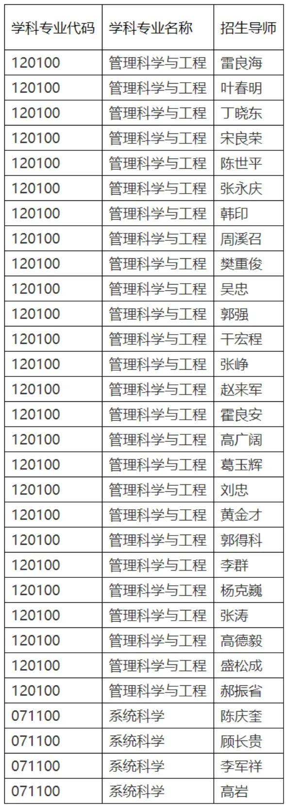 """上海理工大学管理学院博士研究生招生""""申请-考核制""""实施细则"""